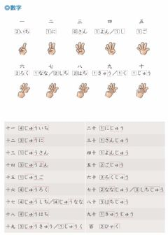 Interactive worksheet 50音(拗音ー数字)