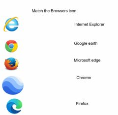 Interactive worksheet Match the browsers icon to its name