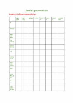 Interactive worksheet Analisi grammaticale