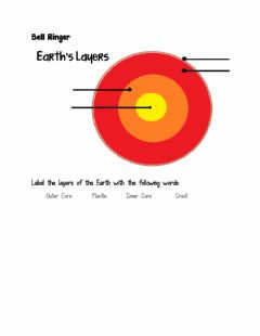 Interactive worksheet Earth Layers