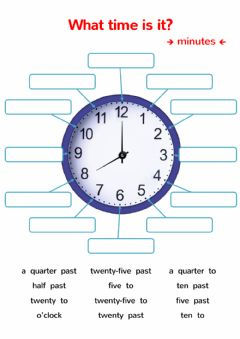 Interactive worksheet What time is it? - minutes