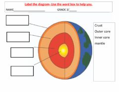 Interactive worksheet Layers of the earth