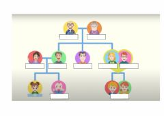 Interactive worksheet L'albero genealogico