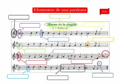 Interactive worksheet Elementos de una partitura