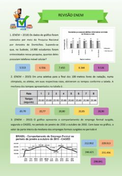 Interactive worksheet Revisão enem