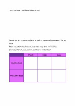 Interactive worksheet Lunchtime (Healthy and unhealthy Food)
