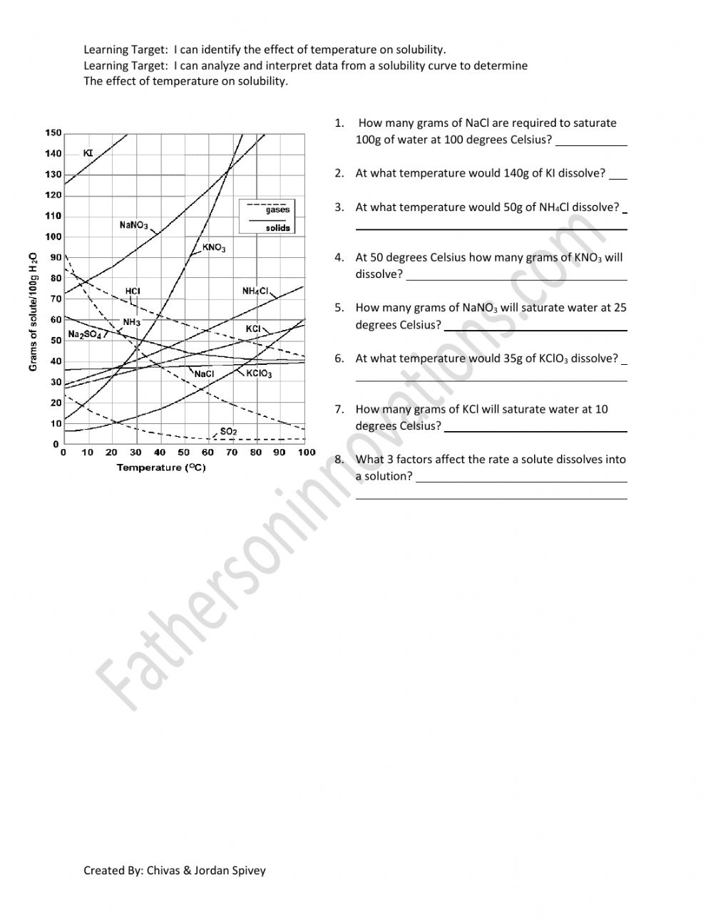 Solubility Curves 101 video notes with video worksheet