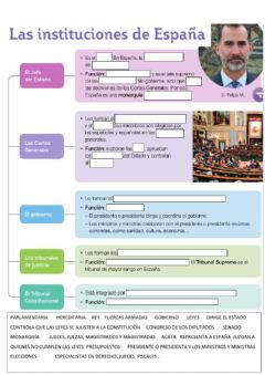 Interactive worksheet Instituciones del estado (españa)