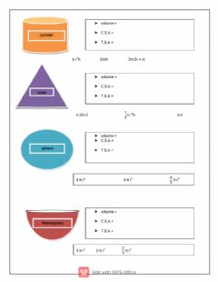 Interactive worksheet 10 th (Formulae) chapter 7