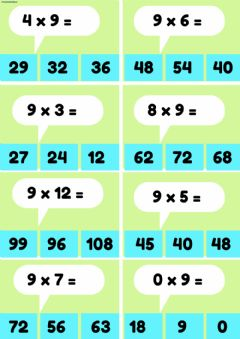 Interactive worksheet Multiplication table 9