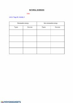 Interactive worksheet Natural Sciences. Unit 4. Page 80. Activity 3