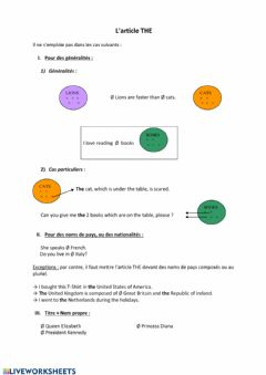 Interactive worksheet Article THE