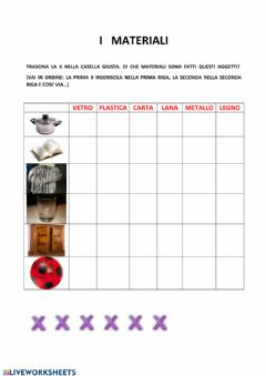 Interactive worksheet I Materiali
