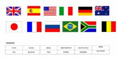 Interactive worksheet Countries