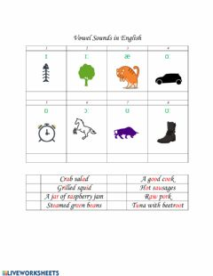 Interactive worksheet VOWEL SOUNDS IN ENGLISH