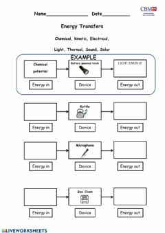 Interactive worksheet Energy transformation