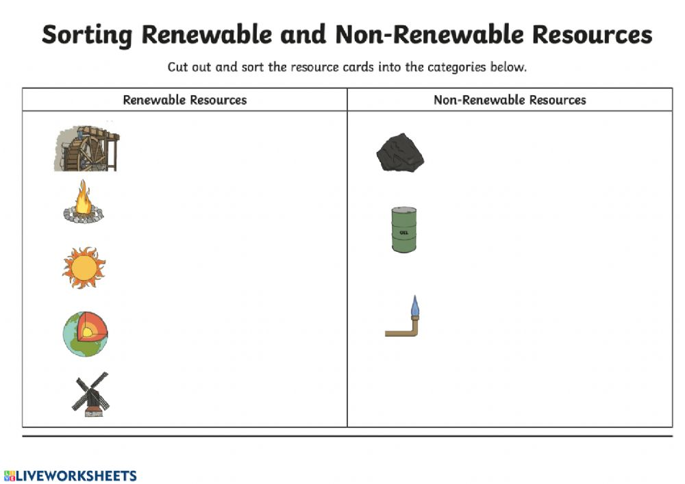 Renewable And Non Renewable Energy Sources
