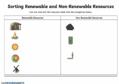 Interactive worksheet Renewable and non renewable energy sources