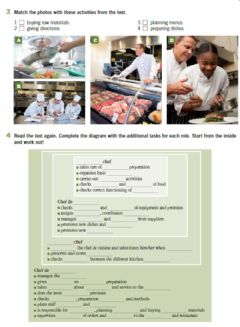 Interactive worksheet Kitchen staff 2