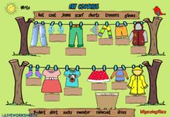 Interactive worksheet My Clothes (Drag-Drop)