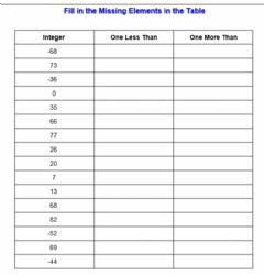 Interactive worksheet Order of Operations - integers higher lower