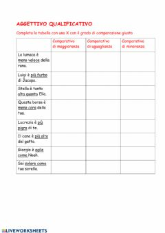 Interactive worksheet Aggettivo qualificativo