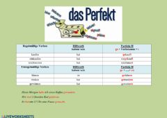 Interactive worksheet Perfekt