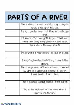 Interactive worksheet Definitions parts of the river