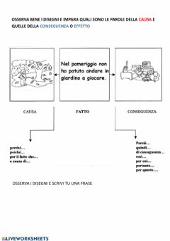 Interactive worksheet Causa conseguenza