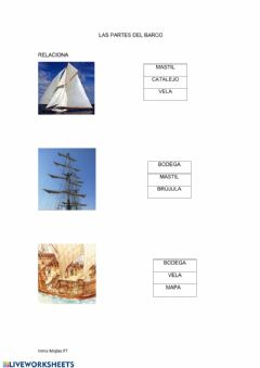 Interactive worksheet Magallanes: partes Barco