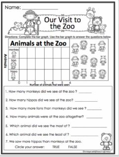 Interactive worksheet Bar graph
