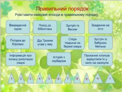 Interactive worksheet Правильний порядок
