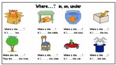 Interactive worksheet Where is the pet
