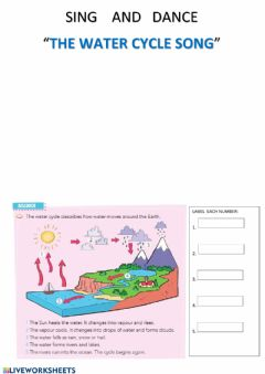 Interactive worksheet The water cycle song