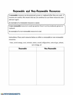 Interactive worksheet Renewable and non renewable resources
