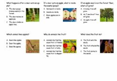 Interactive worksheet Deer and Apples - Plants Reproduce