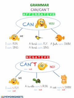 Interactive worksheet Grammar lesson can-can-t