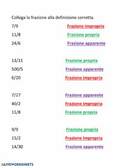 Interactive worksheet Frazioni proprie, improprie, apparenti