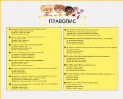 Interactive worksheet Правопис