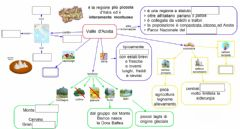 Interactive worksheet Valle D'Aosta