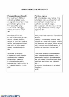 Interactive worksheet Comprensione di un testo poetico