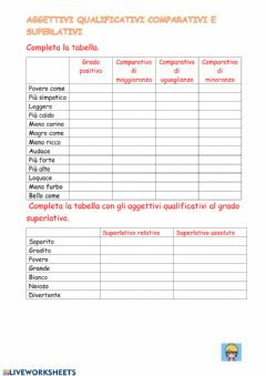 Interactive worksheet Aggettivo qualificativo comparativo e superlativo