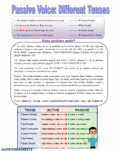 Interactive worksheet Passive Voice: Different Tenses