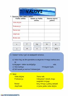 Interactive worksheet Valovi