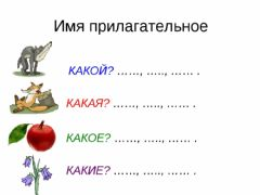Interactive worksheet Карточка№1