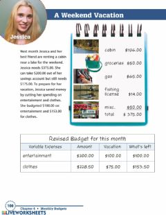 Interactive worksheet Monthly Budgets
