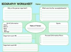 Interactive worksheet Biography graphic organizer