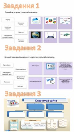 Interactive worksheet Інтернет. Веб-сайти