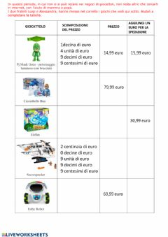 Interactive worksheet Acquisti on line