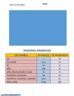 Interactive worksheet Subject Pronouns and Verb to be